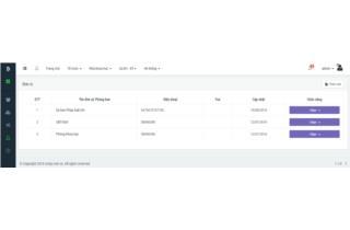 Quản lý tổ chức - Phần mềm quản lý khoa học