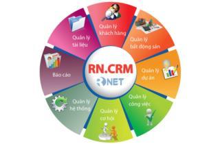 Giới thiệu phần mềm quản lý khách hàng bất động sản