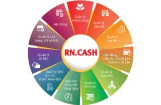 Phần mềm quản lý cầm đồ, vay tiền RNET.CASH